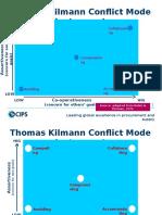 Conflict Mode Instrument