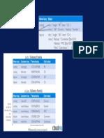 Big-data-nalytocs-coursera 11b53193a08e87738728c6aa237e23dd Course3 Module1 Intro to Hbase Slides.117