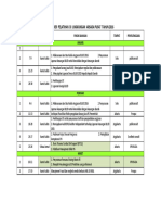 Agenda Pelatihan ARSADA 2016