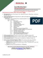 510 PublicationsEffectivitySheet May 2016 Final 12-9-2015