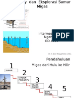 Survey Pada Eksplorasi Sumur Migas