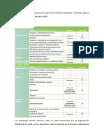 Psicologia Ambiental Tabla 2