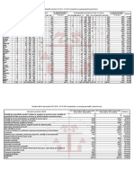 Inmatriculari de Persoane Fizice Si Juridice 2015 (1)