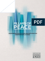 IEP Pillars of Peace