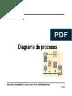 ISA S5.5 Diagramas de Flujo de Proceso