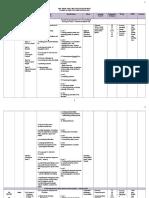 Form 5 RPT 2016 (1) 2