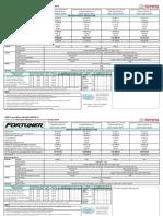 Fortuner - Pricelist