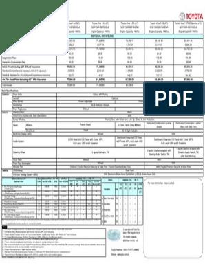 Vios - Pricelist | Car | Automobile Layouts