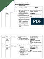 Rancangan Pengajaran Tahunan KSSR Tahun 3 - Matematik SK - 2015 - Johor