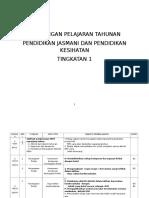 RPT PJPK T1 PBS