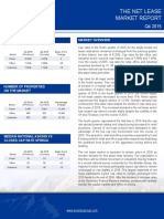 Net Lease Research Report Q4 2015 | The Boulder Group