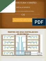 01-Partes de Una Instalacion Electrica (1)