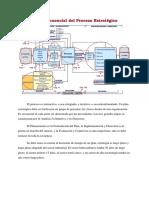 Modelo secuencial estrategico