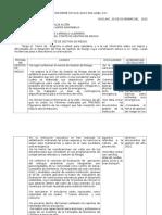 Informe Gestion de Riesgo