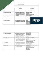 SEGUNDO BASICO Planificacion (1).Doc Matematica
