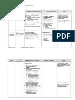 RPT Science Form 1 (2013)