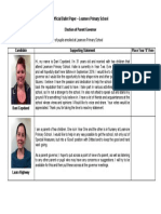 Official Ballot Paper – Parent Governor