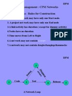CPM NetworkRules