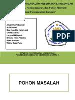 Contoh pohon masalah dalam analisis kebijakan kesehatan dasar pemecahan masalah kesehatan lingkungan dengan metoda pohon masalah ccuart Choice Image