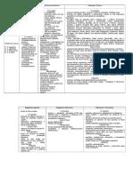 Resumen Bacteriologia
