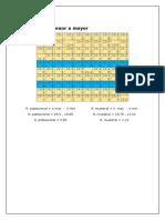 Estadística - Cálculo de Los 100 Datos (Medidas de Dispersión)