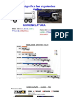 Volvo Truck Fmx