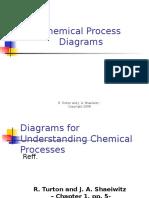 Process Flow Diagrams.ppt