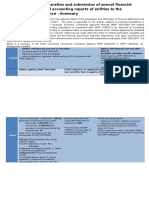 OMFP 65_2015 on Reporting Requirements