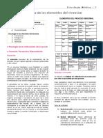 2. Elementos Del Vivenciar - Resumen