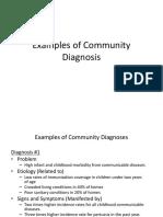 Examples of Community Nursing Diagnosis