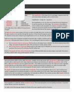 Unit 1 Revision Notes