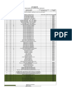 Formulário Requisição de Material Mecânica
