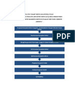 Flow Chart Rencana Penelitian Rev.01