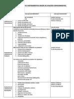 Taxonomia de Procedimientos e Instrumentos Según Tipo de Evidencia a Observar