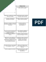Dados ATD Tabela de Análise