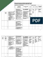 FormFour2015.doc