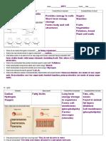 KEY Macromolecules Chart 2015