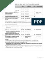 Daftar Objek DPP Dan Tarif PPh 26 2014