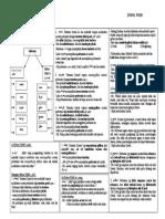 Nota PSI T4 Pembahagian Hukum Syarak