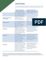 MGMT1001 Study Kit Summary