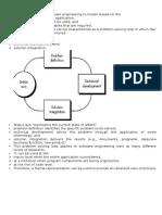 Module 1_Software Process Models