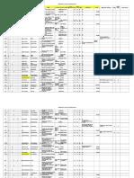 Base de Datos Operadores Maestra 2015 29 Abril