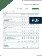 NutritionReport4-05-10