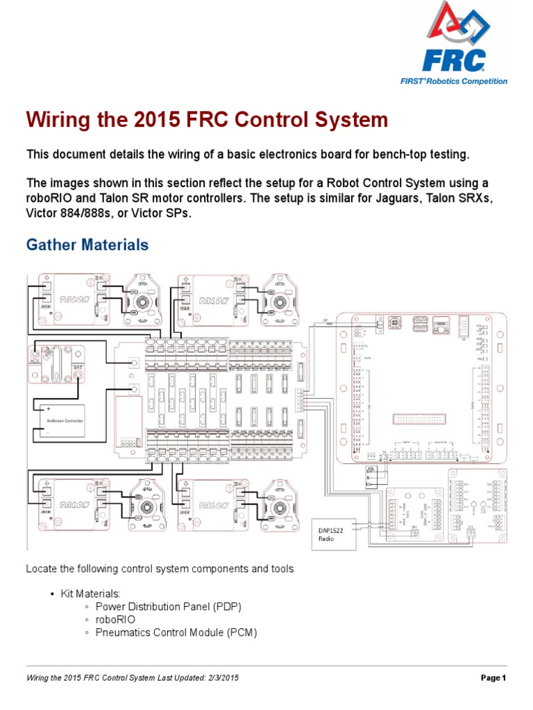 [SCHEMATICS_43NM]  Wiring the 2015 FRC Control System | Electrical Connector | Electronics | 2015 Frc Wiring Diagram |  | Scribd