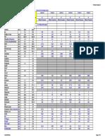 Appendix 2. Laboratory Raw Data