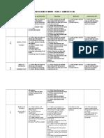 Year 2 Kssr English Scheme of Work Part 2