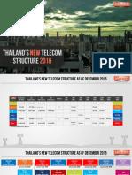 Thailand's New Telecom Structure 2016