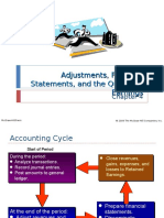 ACCT2020 Introduction to Accounting for Non-Business Majors Chapter 4