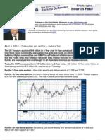 2010 DASNY Annual Report   Revenue Bond   Bonds (Finance)
