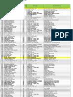 Planillas Categorización y Contactos de Médicos Vita-Octubre 2015